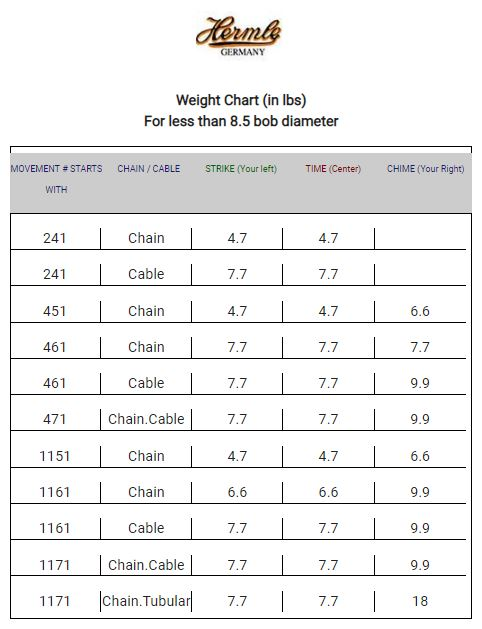 Hermle clock weight specifications